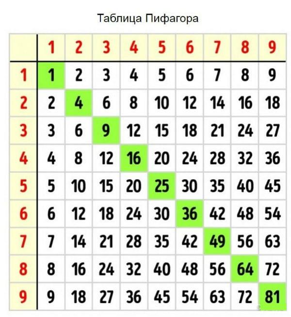 таблица заставка
