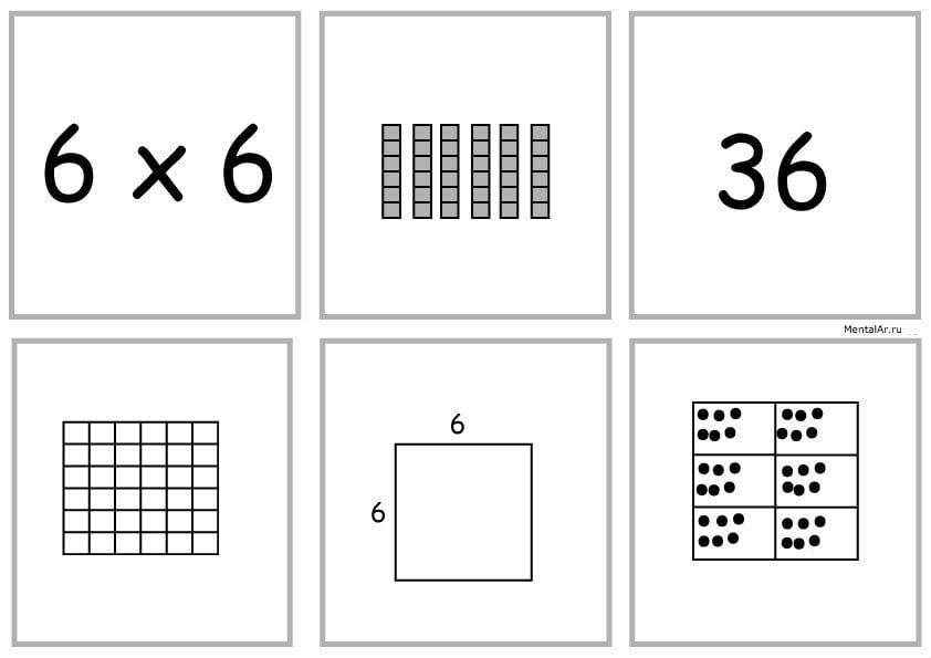 6x6 умножение