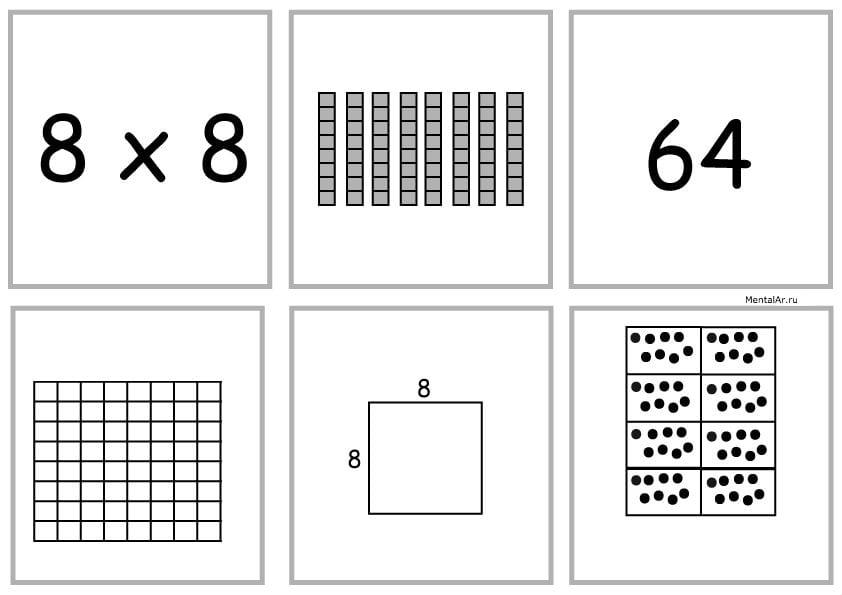 8x8 умножение