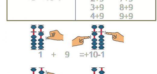 Упражнения по формулам в Ментальной Арифметики