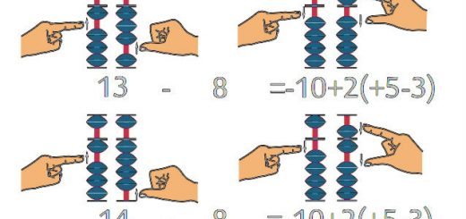 Метод Комбинирования в Ментальной Арифметики