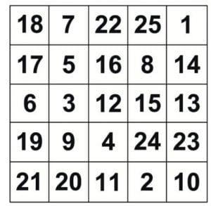 Таблица Шульте что это и как пользоваться